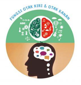 Otak Kanan Dan Kiri Manusia