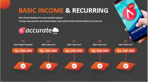 Bagaimana mendapatkan basic income dari accurate