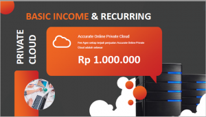 Bagaimana Private Cloud ADP memberikan basic fee