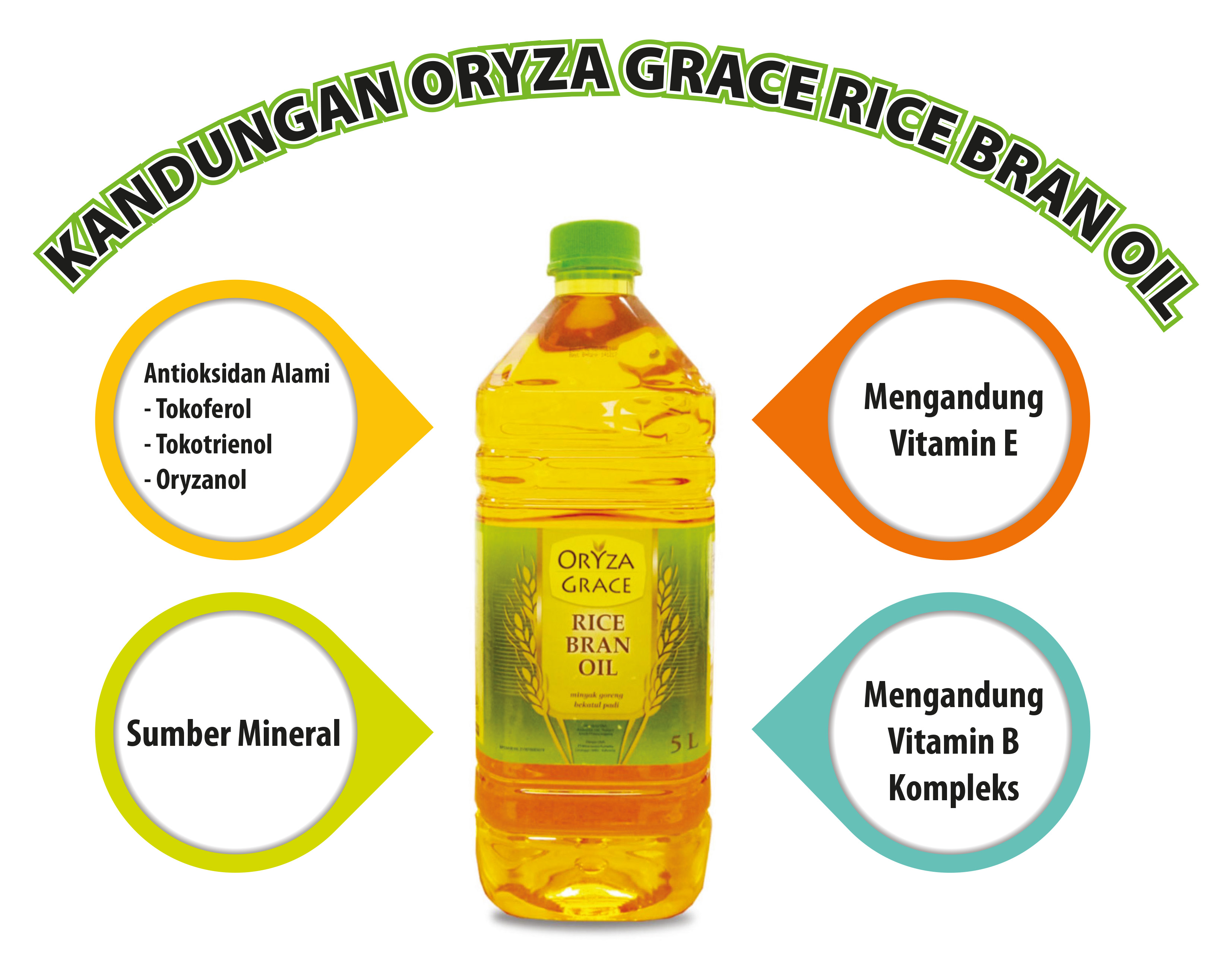 Kandungan gizi yang terdapat pada minyak bekatul