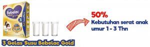 Bagaimana Bebelac Gold memenuhi kebutuhan serat ank